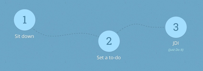 Stop productivity hacks: 3 steps to getting things done